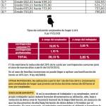 NOVEDADES 2.013 EN EL SISTEMA ESPECIAL DE EMPLEADOS DE HOGAR