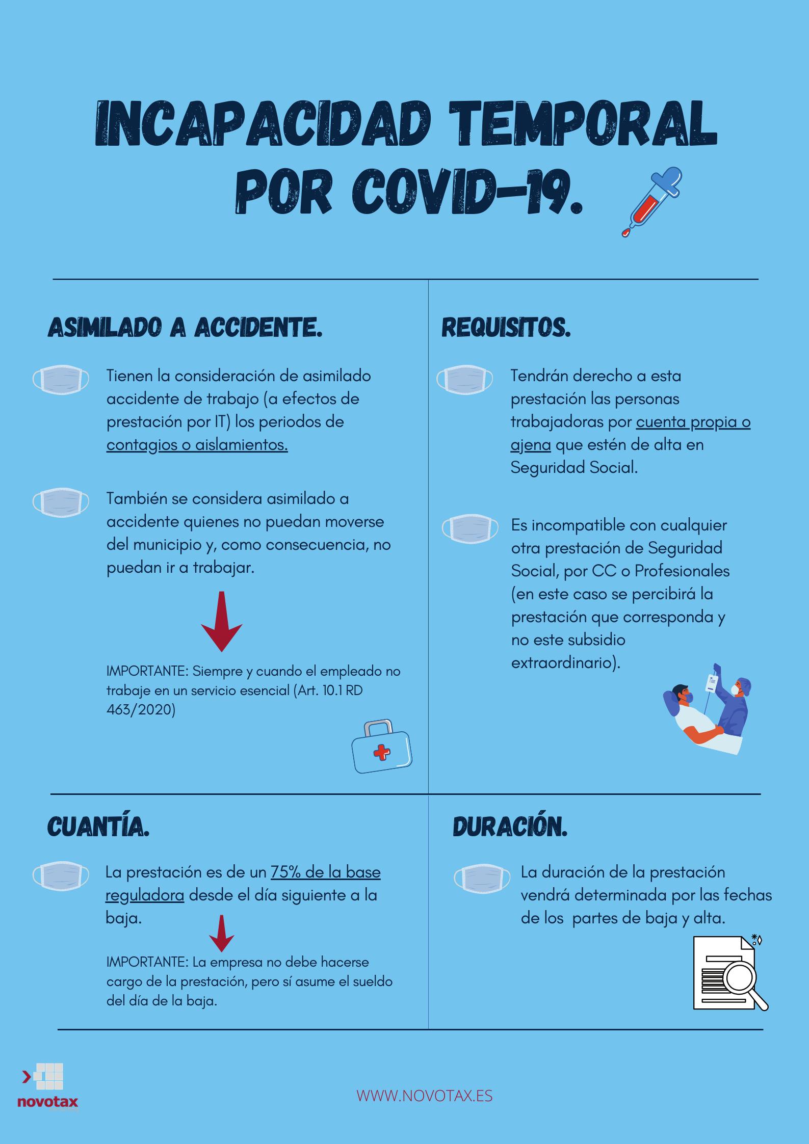 Incapacidad temporal por Covid-19